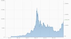 chart.aspx, 1